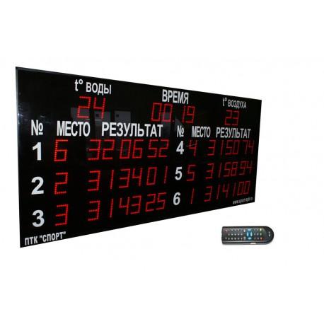 Табло для плавания ТПл-6.16+2td, 2700х1300мм